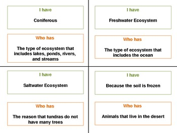 Ecosystems - I Have, Who Has