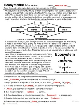 Ecosystems - Introduction and Practice