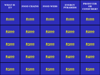 Jeopardy Review Game: Life Science Unit on Ecosystems