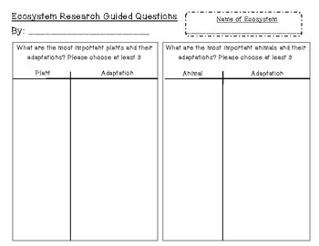Ecosystems Research