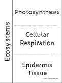 Ecosystems Science INB Vocabulary