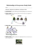Ecosystems Study Guide (terms, definitions, and diagrams!)