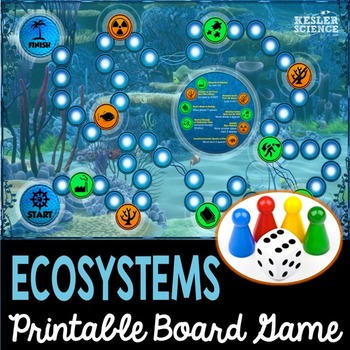 Ecosystems Themed Game Board - Editable Cards