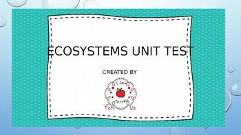 Ecosystems Unit Test Review- Alternative Assessment- SOL 4.5
