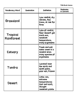 Ecosystems Vocabulary Book - 5th grade
