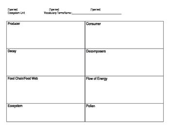 Ecosystems Vocabulary Sheet