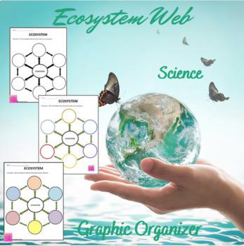 Ecosystems Web