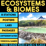 Ecosystems and Biodiversity Science Stations BUNDLE