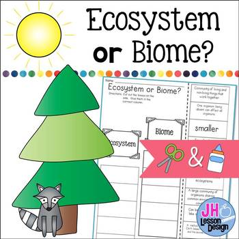Ecosystems and Biomes Cut and Paste Sorting Activity