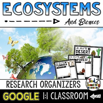 Ecosystems and Biomes Report Informational Writing Google Classroom Activities