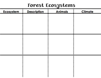 Ecosystems and Environment Essentials