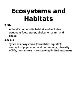 Ecosystems and Habitats, Question Cards for SOL Review