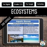 Ecosystems for Distance Learning & Google Classroom