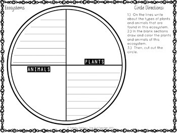 Ecosystems (or Biomes) Circle Book