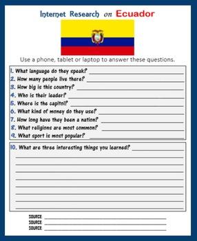 Ecuador (Internet Research)
