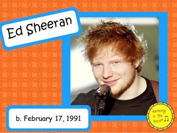 Ed Sheeran: Musician in the Spotlight