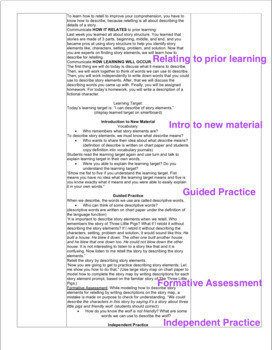 EdTPA - Lesson Plans - Elementary Literacy
