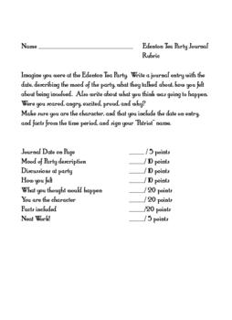 Edenton Tea Party Rubric