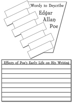 Edgar Allan Poe: A Thematic Unit