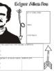 Edgar Allan Poe Author Study, Poe Biography, Poe Stories, Poe Unit