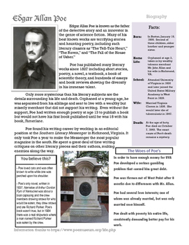 Edgar Allan Poe Dating Profile for Characterization & Paired Poetry Passages