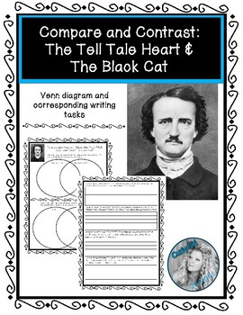 """Edgar Allan Poe: Compare and Contrast """"The Tell-Tale Heart"""" and """"The Black Cat"""""""
