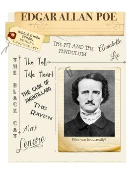 Edgar Allan Poe Lenore Poetry Lesson Plan