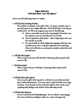 Edgar Allan Poe Project / Tell Tale Heart & The Raven