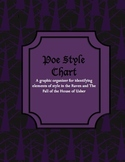Edgar Allan Poe: Style Analysis Graphic Organizer