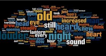 Edgar Allan Poe - The Tell-Tale Heart Activity Packet