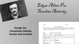 Edgar Allan Poe Timeline Activity