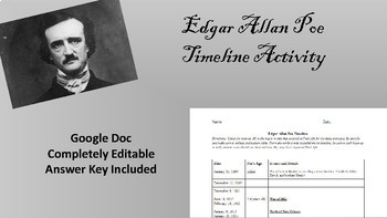 Edgar Allan Poe Timeline Activity