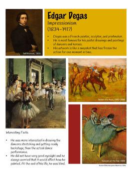 Edgar Degas Artist Poster