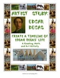 Edgar Degas Timeline