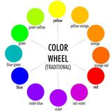 Edible Color Wheel