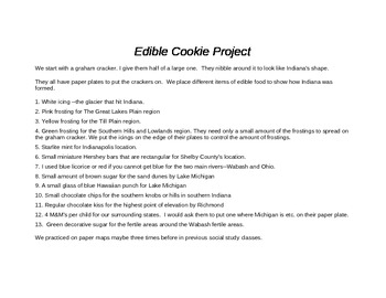 Edible Cookie Project