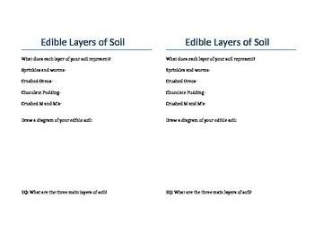 Edible Layers of Soil