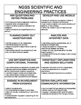 Editable NGSS Scientific and Engineering Practices