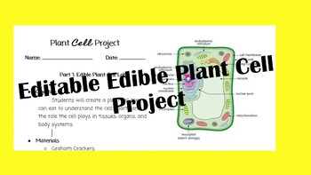 Edible Plant Cell Project