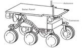 Edible Rovers