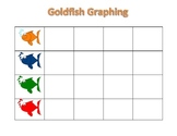 Edible graphing