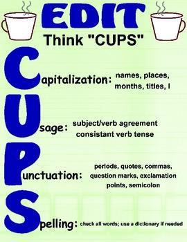 Edit CUPS