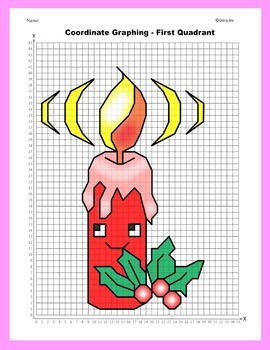 Christmas Coordinate Graphing Picture: Candle