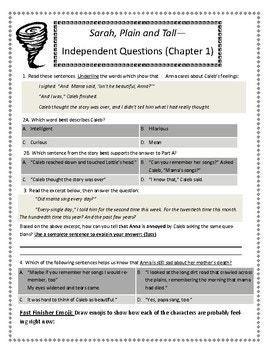 Edit Product: Wolf in Sheep's Clothing Fable Questions