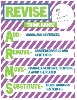 Edit vs. Revise Posters