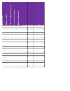 Editable 1st Grade IEP Accommodations Tracker