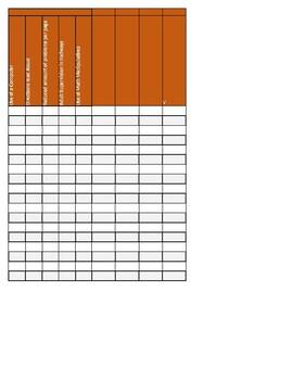Editable 3rd Grade IEP Accommodations Tracker