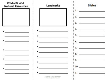 *Editable 5 Regions of the United States Research Travel Brochures and Rubric
