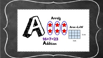 ABC Math Posters