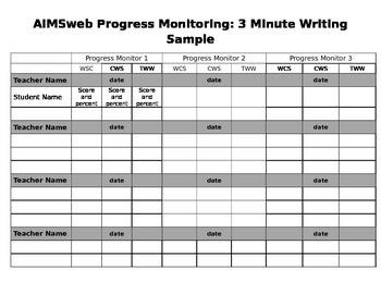 {FREE} Editable AIMSweb Progress Monitoring Data